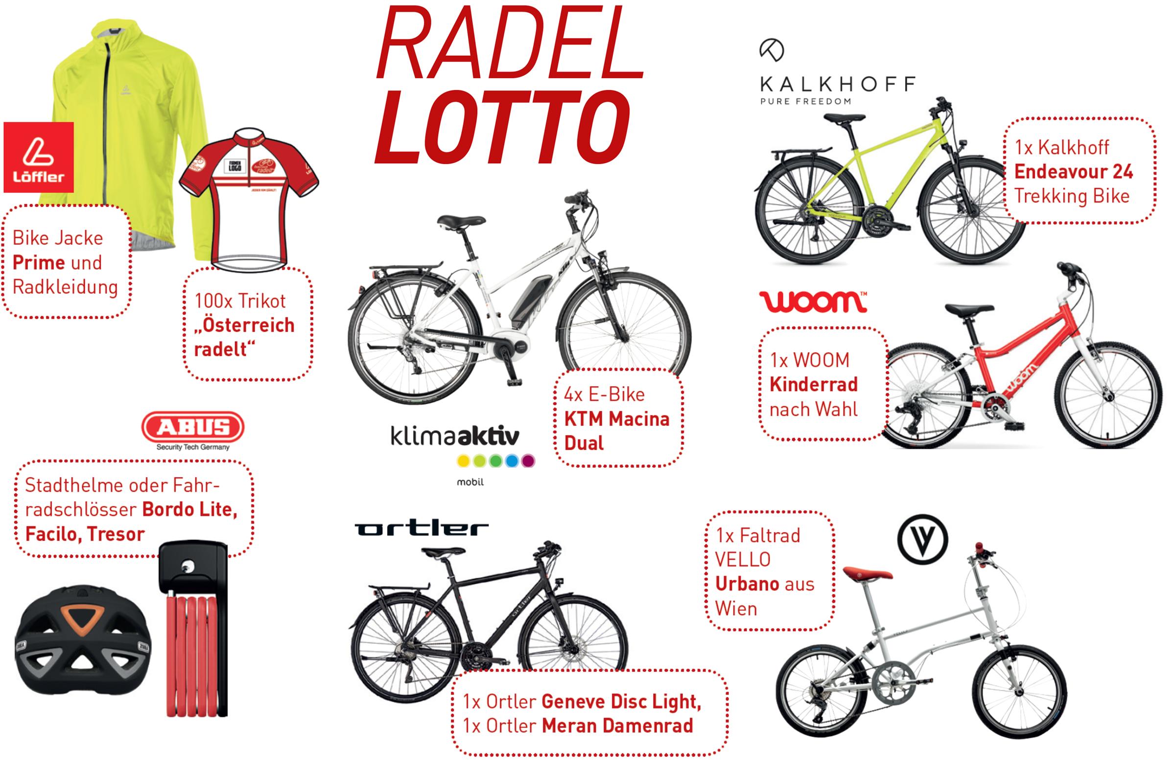 Radel-Lotto